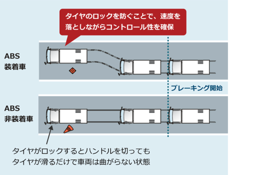 carlineup_dynaroutevan_equip_safety_3_01_pc